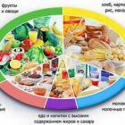 диета при воспалении поджелудочной