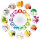 количество витаминов в продуктах